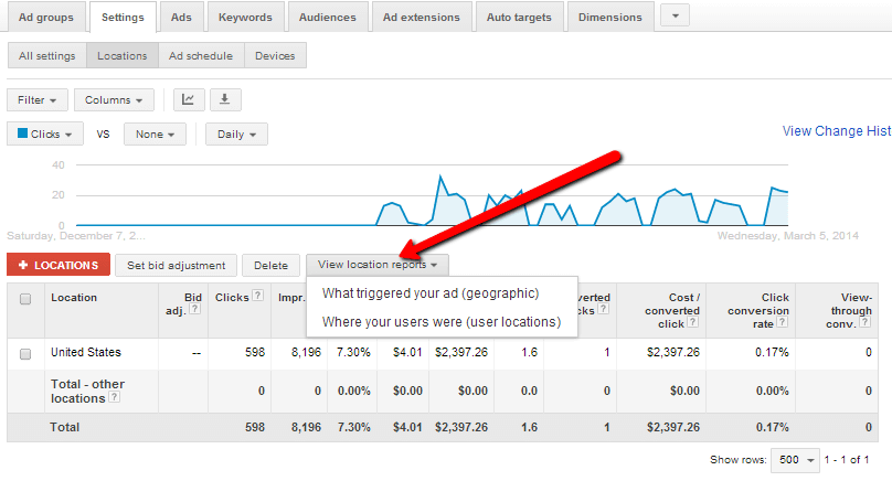 Geographic AdWords Reports