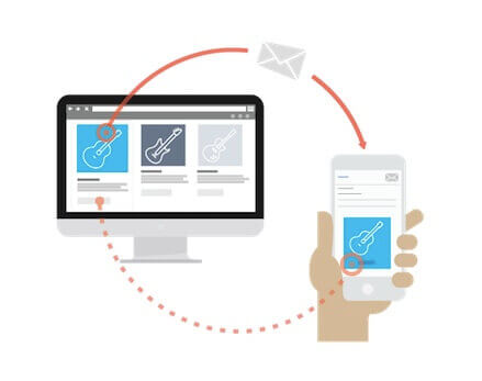 E-Mail Campaigns Remarketing